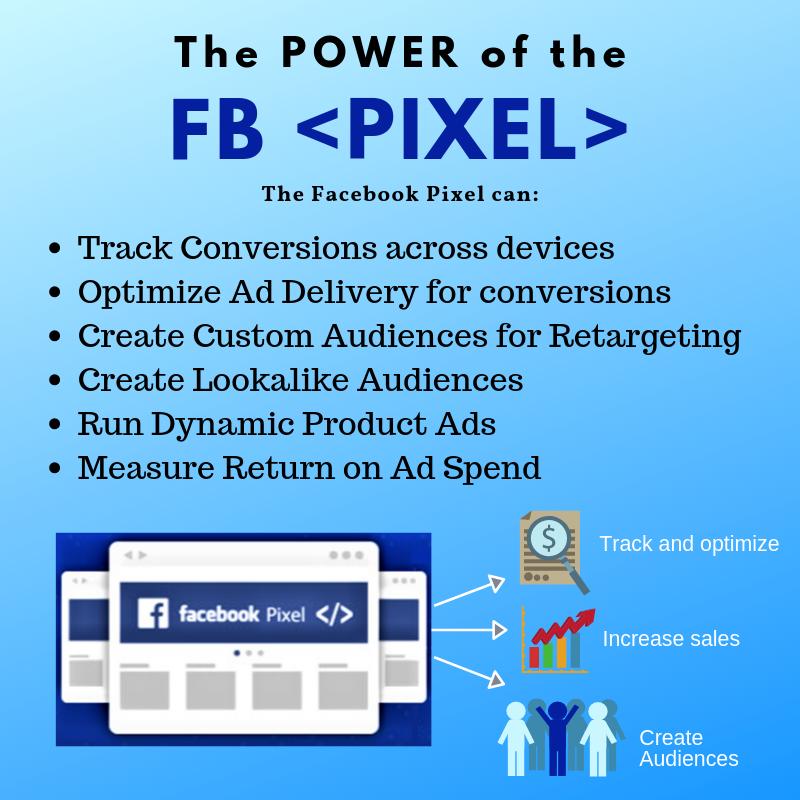 The Facebook Pixel fearures