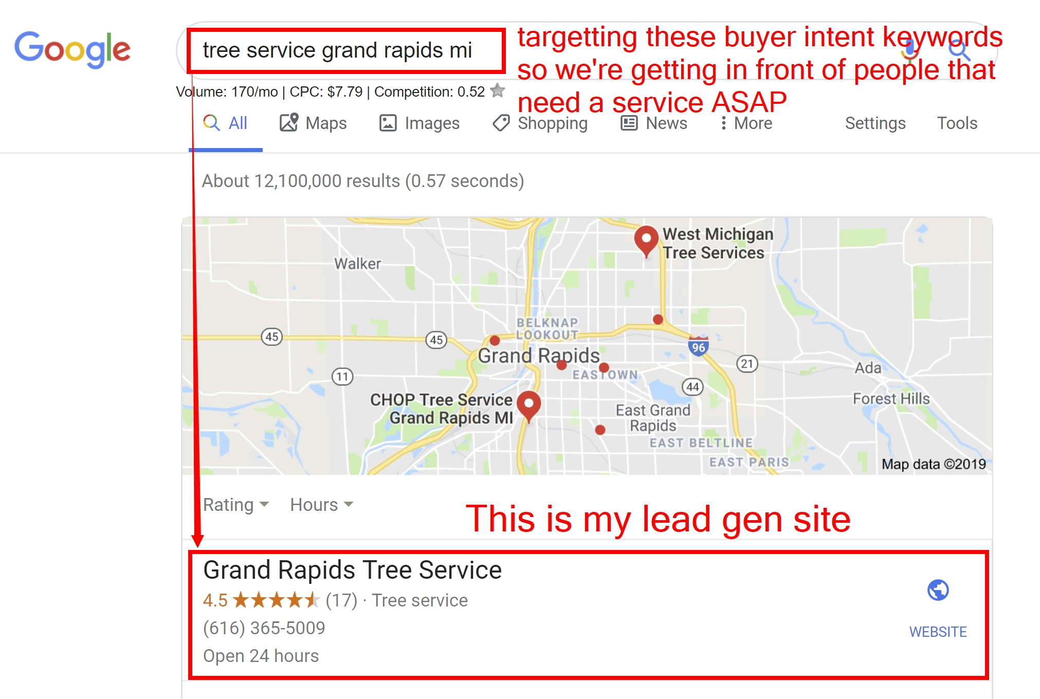I have many lead generation sites that rank #1 on Google