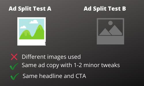 Ad Split Test Mod 6