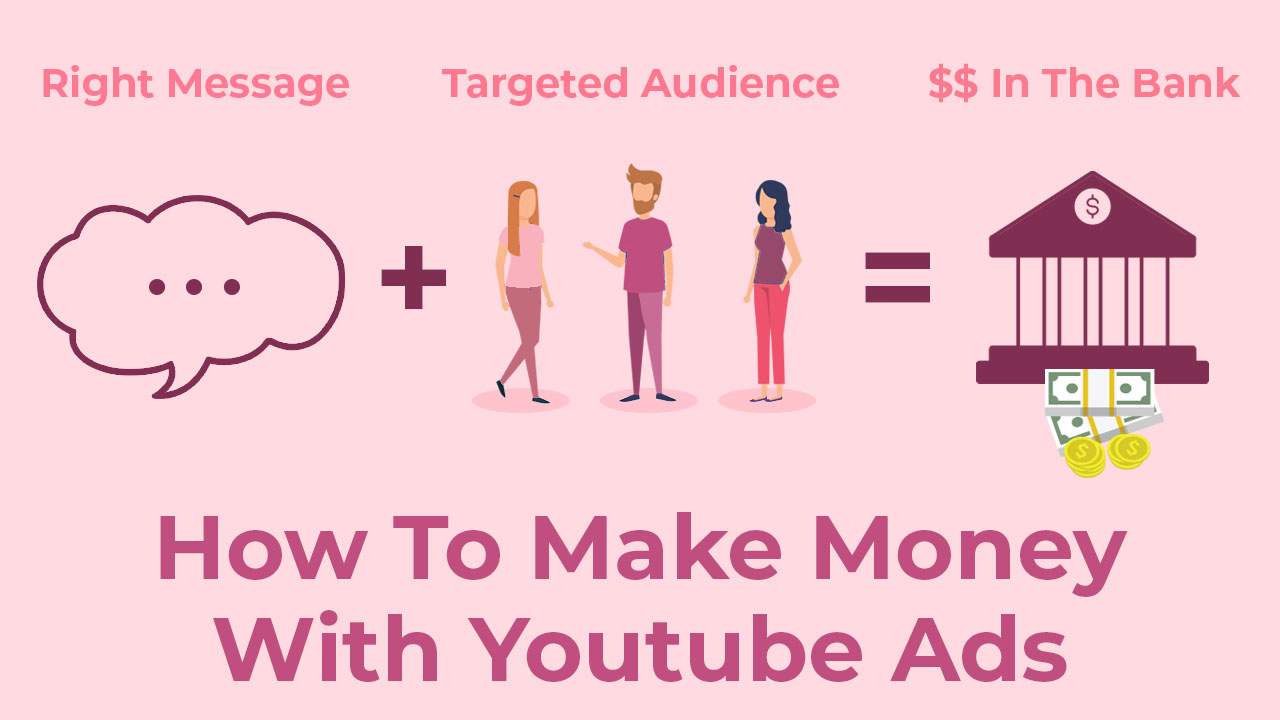 How to make money with youtube ads