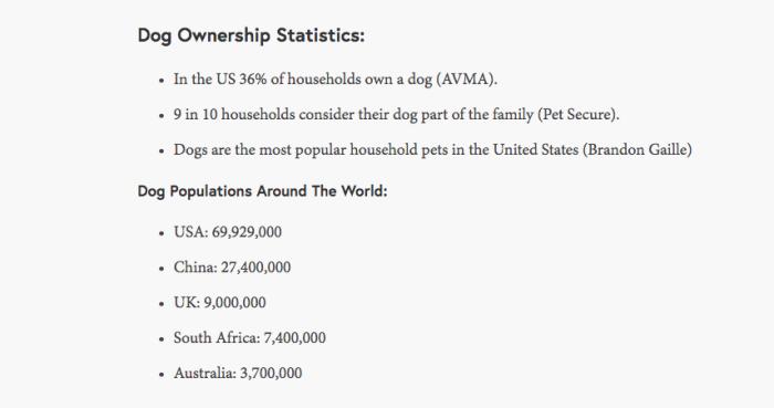 dog owner statistics