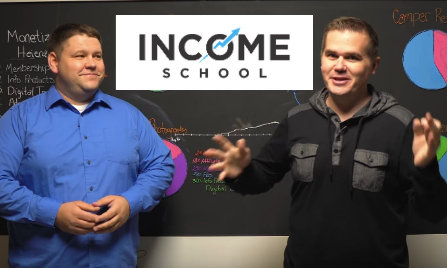 Income School Review