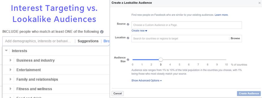 interest targeting vs lookalike audiences